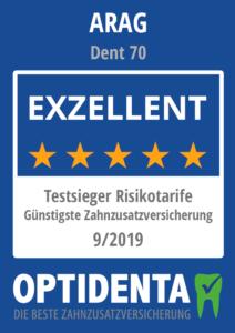 Günstigste Zahnzusatzversicherung 2019 Testsieger Risikotarife ARAG Dent 70
